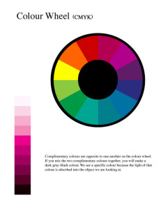 Colour Wheel page by N.R. Wick